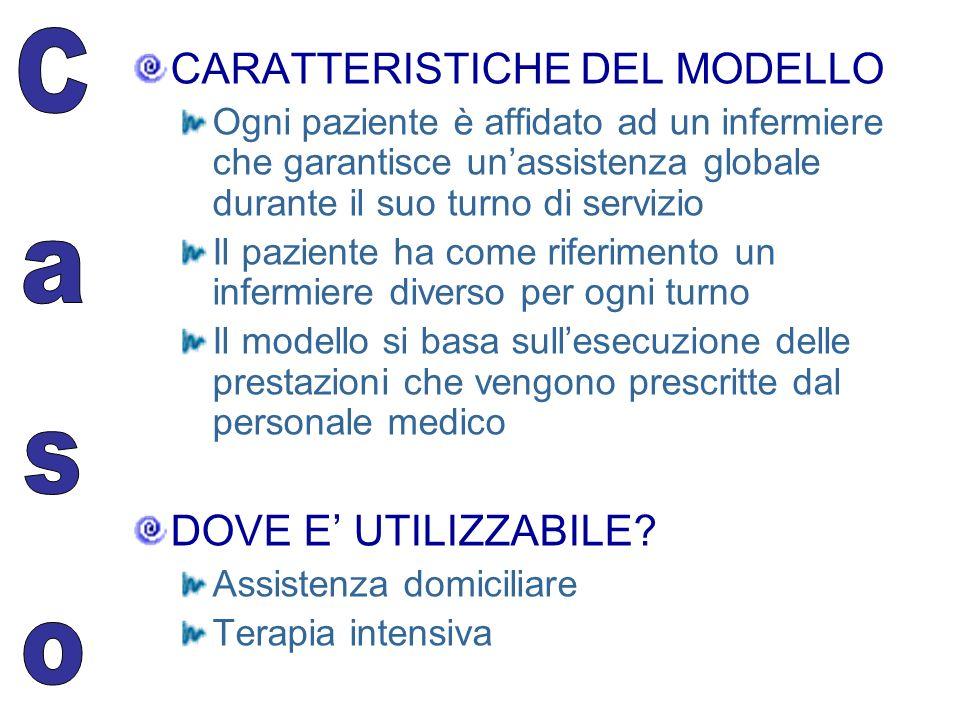 Caso CARATTERISTICHE DEL MODELLO DOVE E' UTILIZZABILE