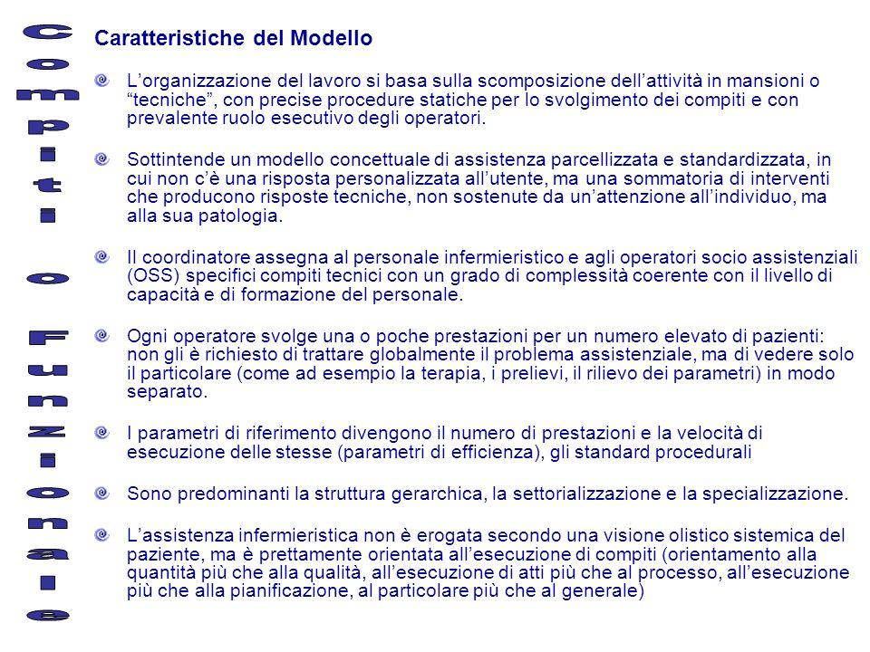 Compiti o Funzionale Caratteristiche del Modello