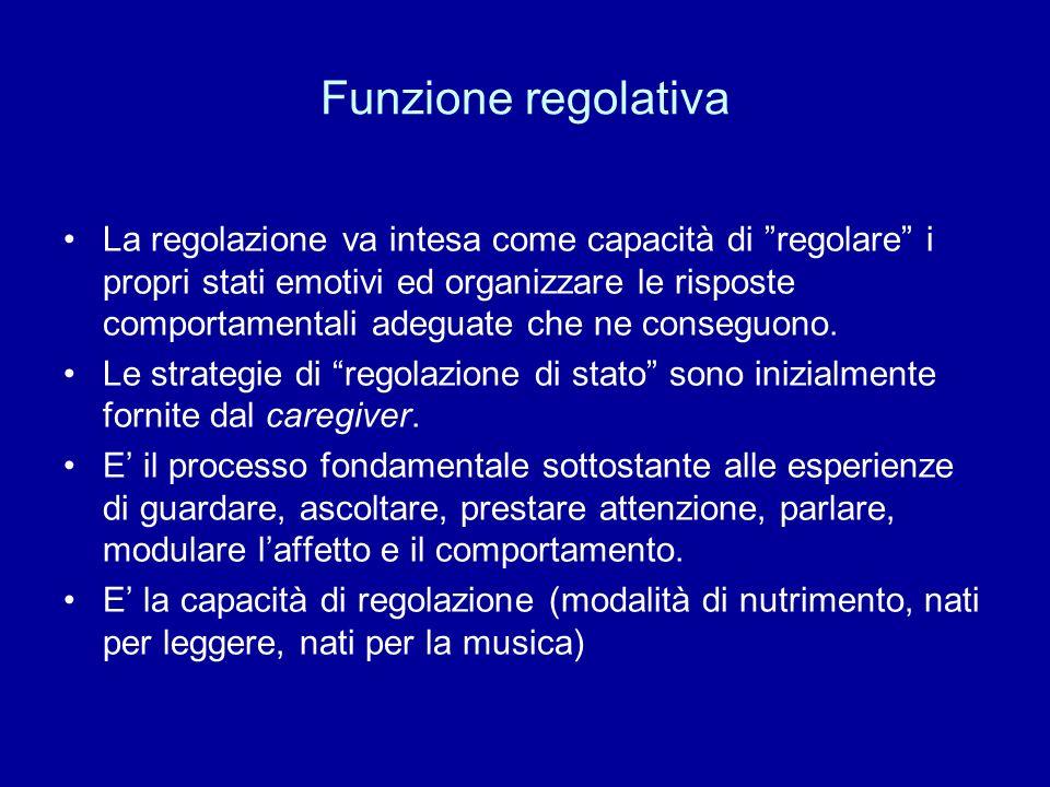 Funzione regolativa