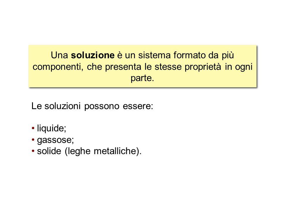 Le soluzioni possono essere: