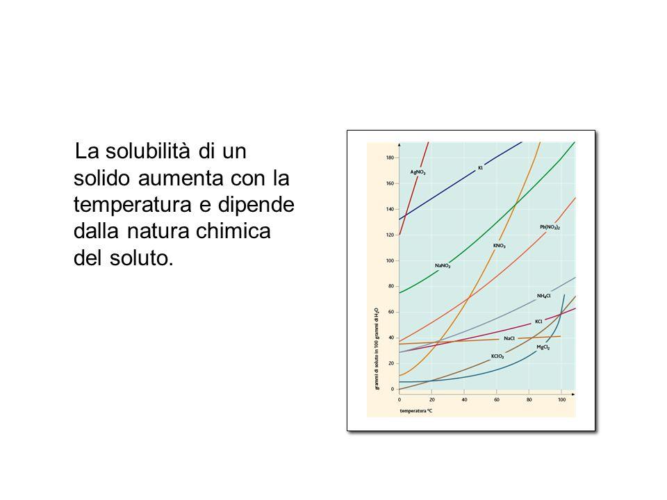 La solubilità di un solido aumenta con la temperatura e dipende dalla natura chimica del soluto.