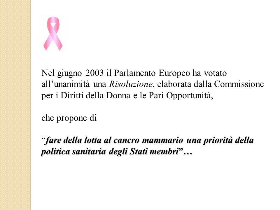 Nel giugno 2003 il Parlamento Europeo ha votato all'unanimità una Risoluzione, elaborata dalla Commissione per i Diritti della Donna e le Pari Opportunità,