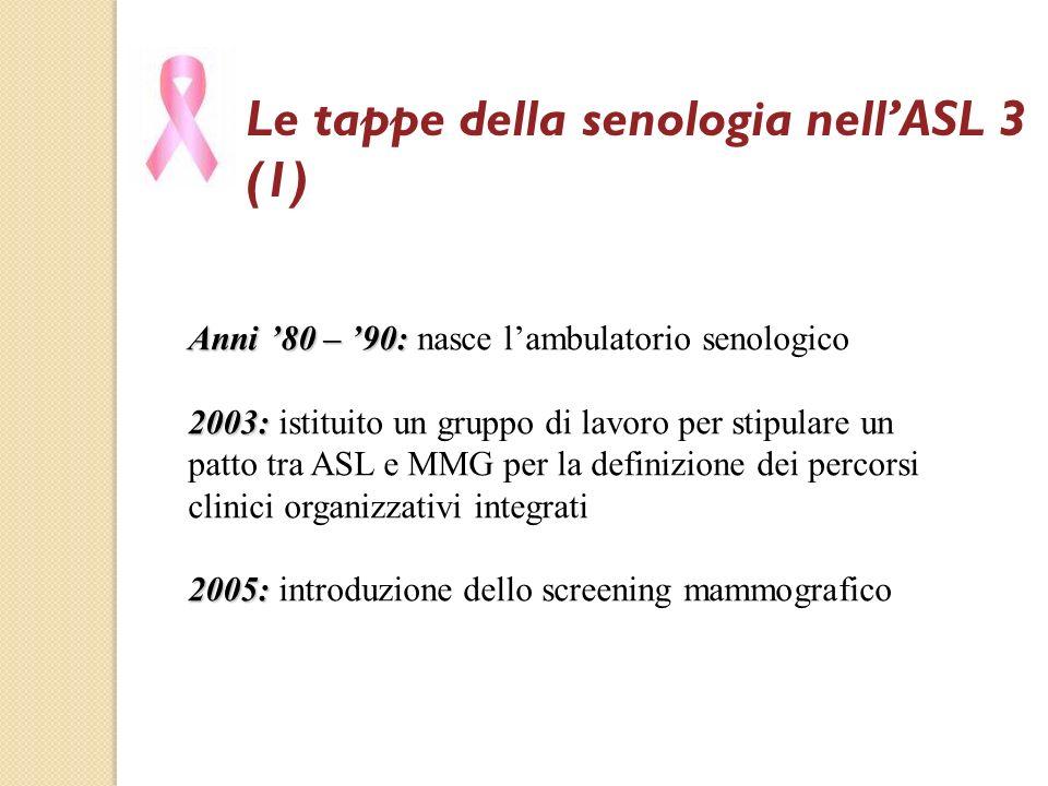 Le tappe della senologia nell'ASL 3 (1)