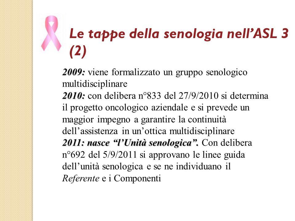 Le tappe della senologia nell'ASL 3 (2)