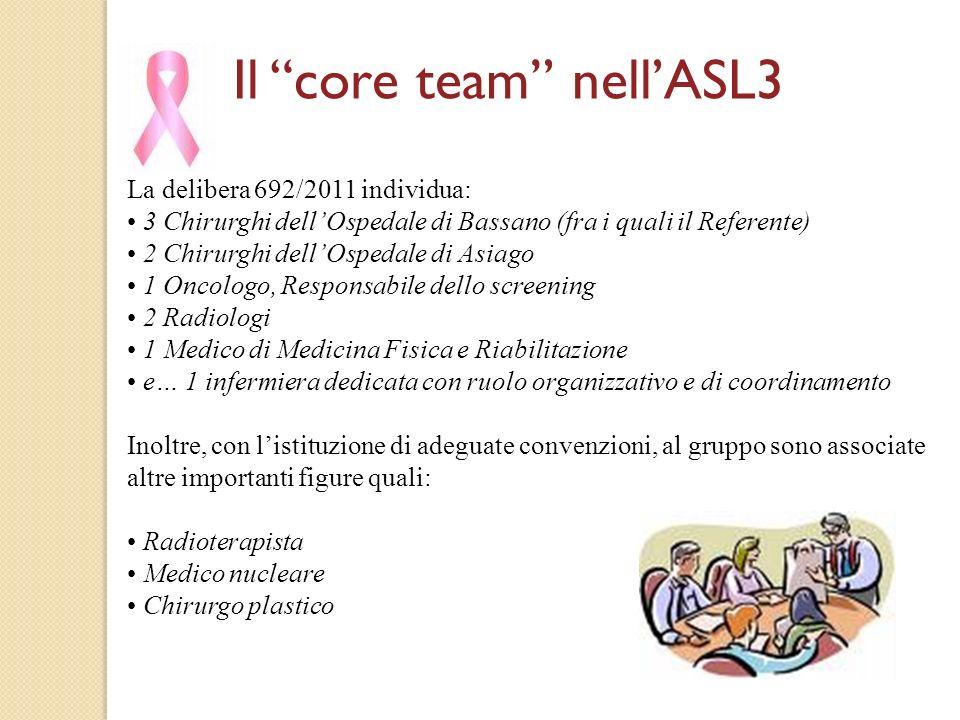Il core team nell'ASL3