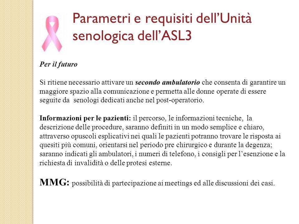 Parametri e requisiti dell'Unità senologica dell'ASL3