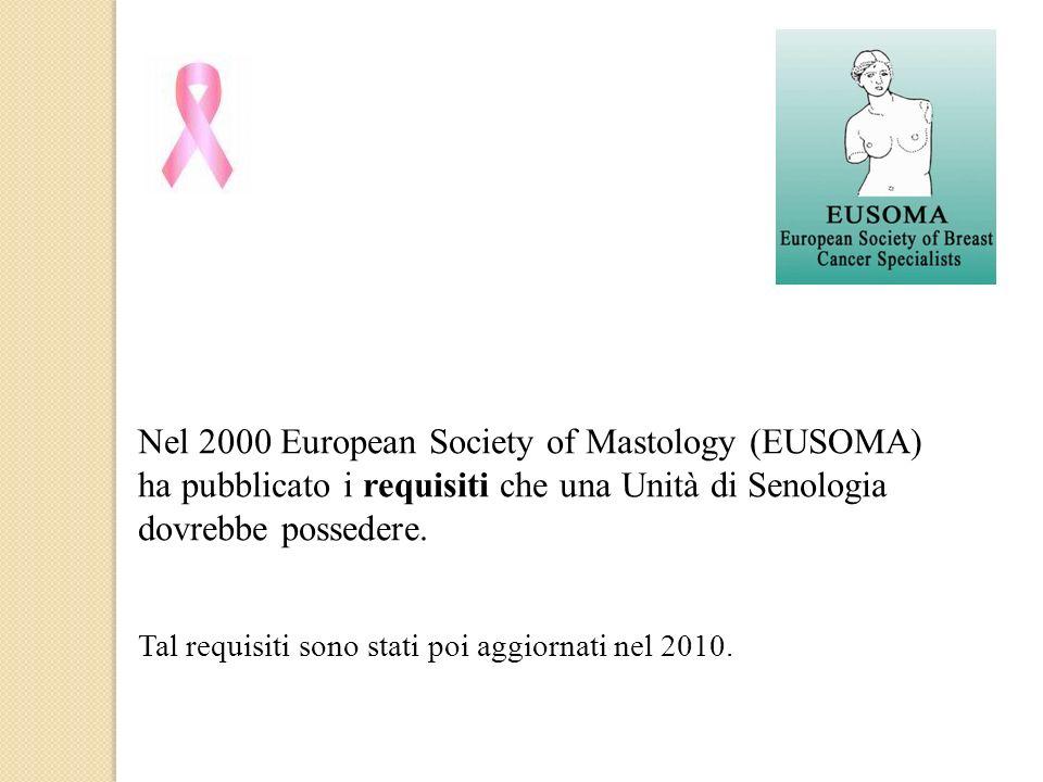 Nel 2000 European Society of Mastology (EUSOMA) ha pubblicato i requisiti che una Unità di Senologia dovrebbe possedere.