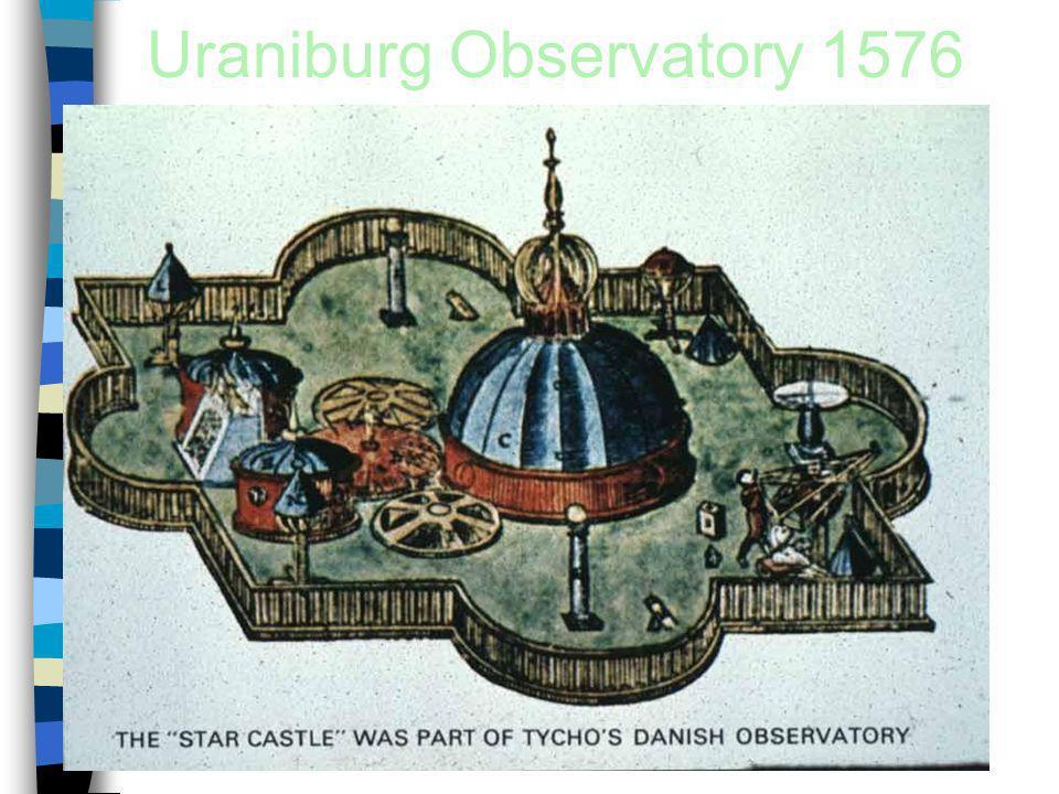 Uraniburg Observatory 1576