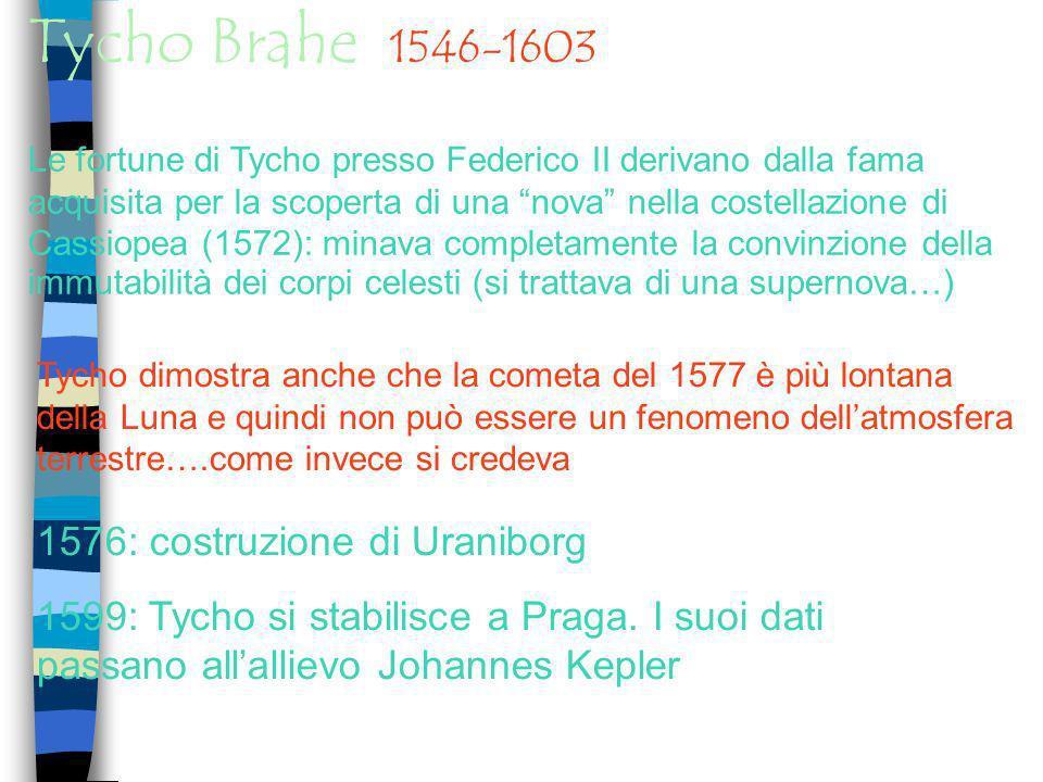 Tycho Brahe 1546-1603 1576: costruzione di Uraniborg