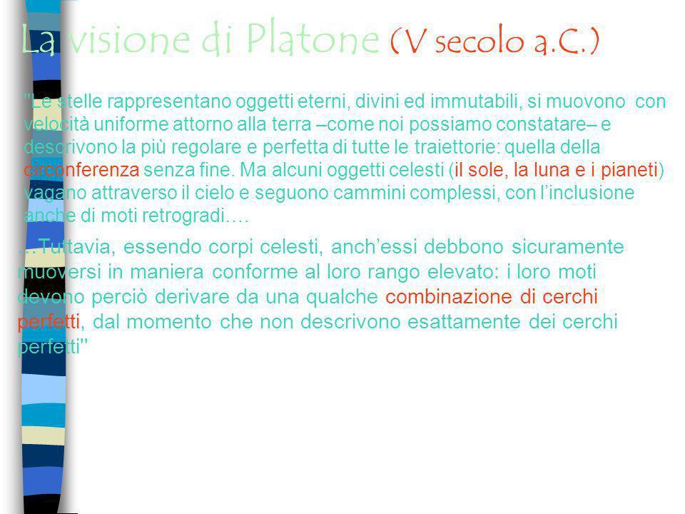 La visione di Platone (V secolo a.C.)