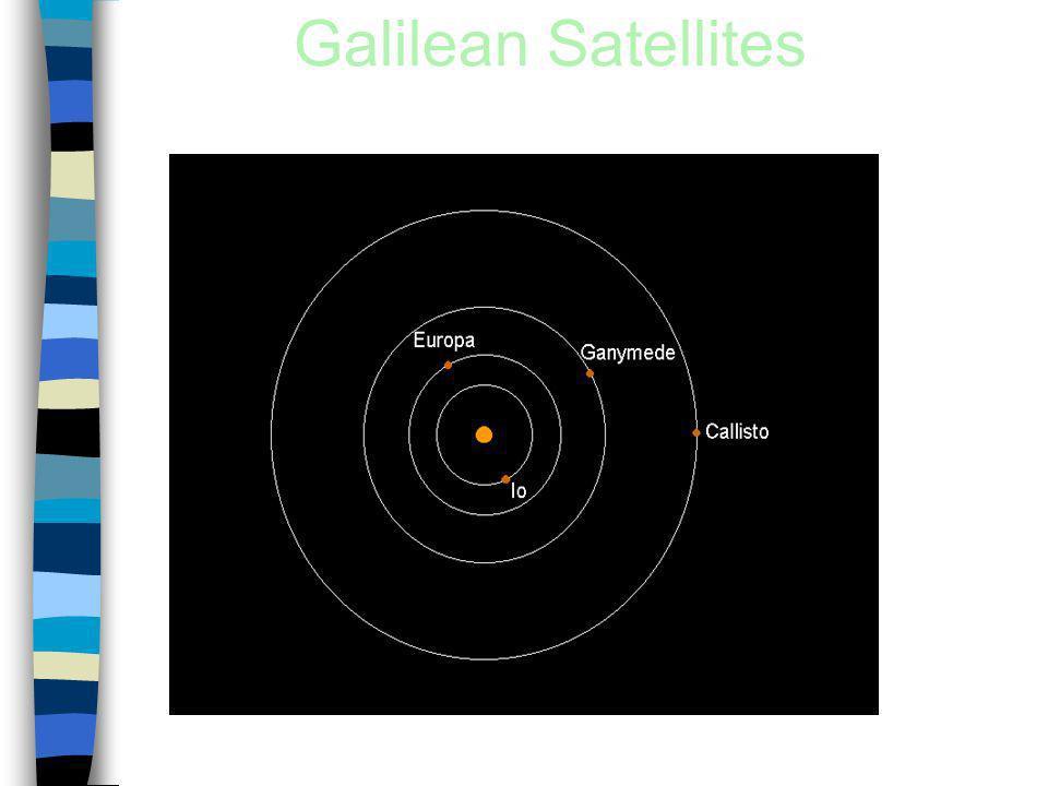 Galilean Satellites