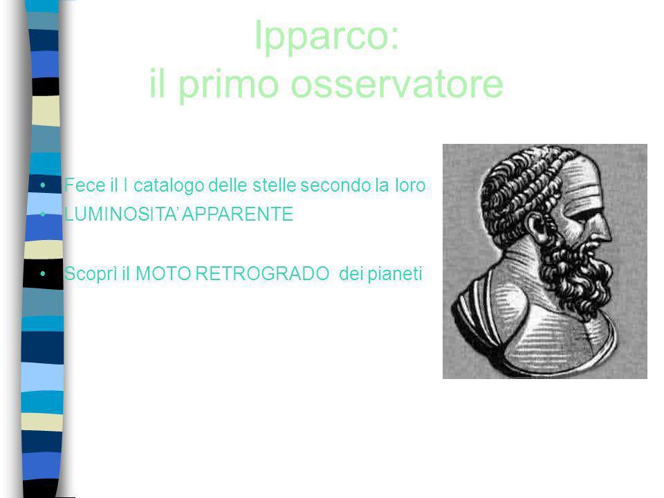 Ipparco: il primo osservatore