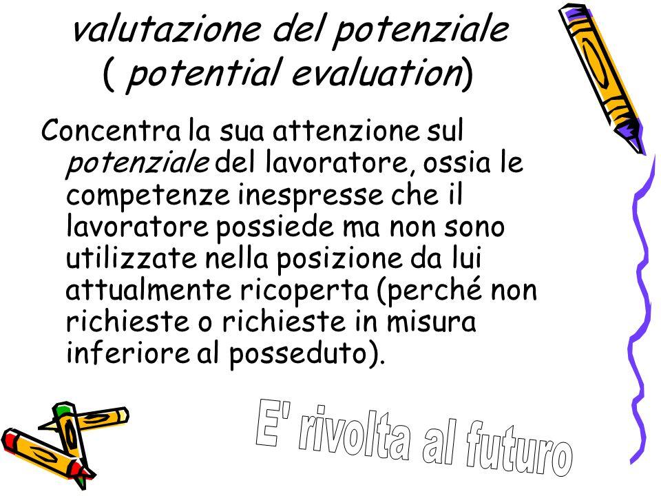 valutazione del potenziale ( potential evaluation)