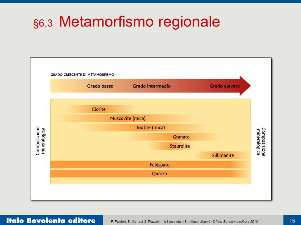 §6.3 Metamorfismo regionale