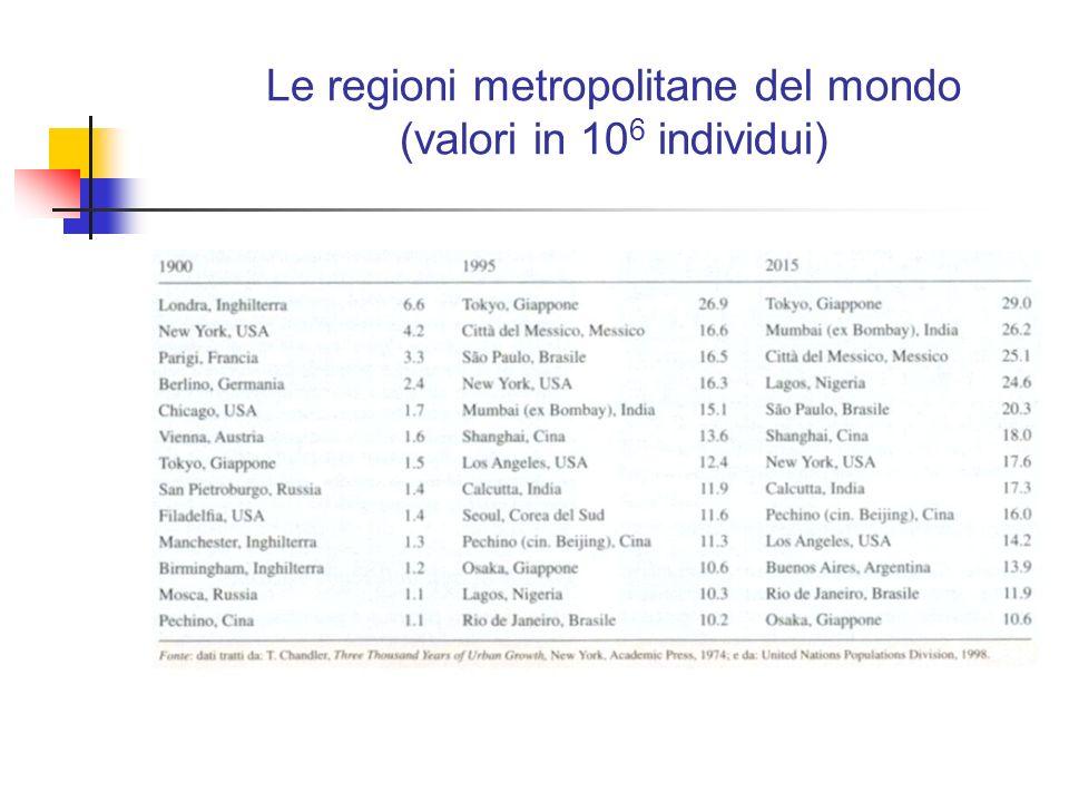 Le regioni metropolitane del mondo (valori in 106 individui)