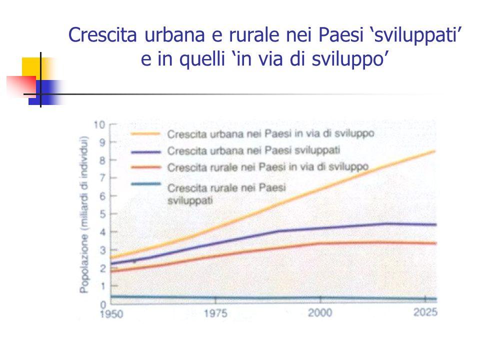 Crescita urbana e rurale nei Paesi 'sviluppati' e in quelli 'in via di sviluppo'