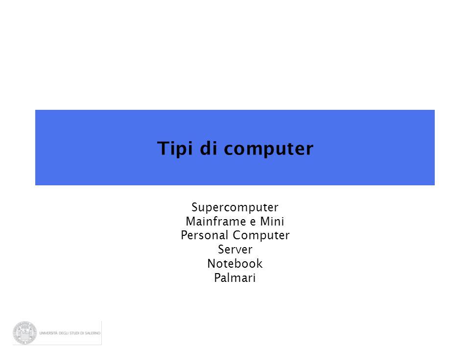 Tipi di computer Supercomputer Mainframe e Mini Personal Computer