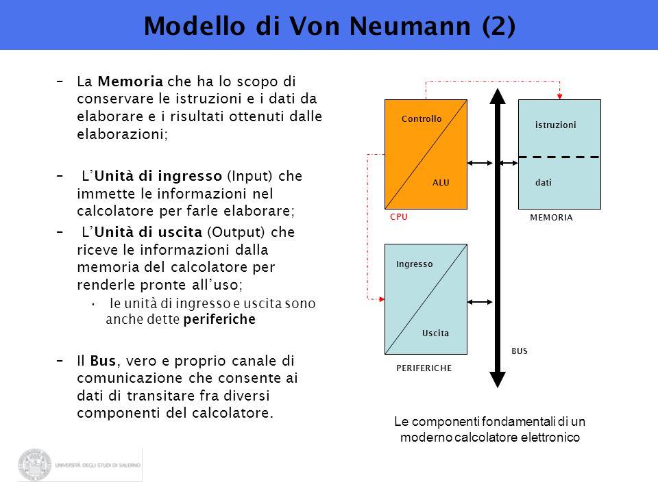 Modello di Von Neumann (2)