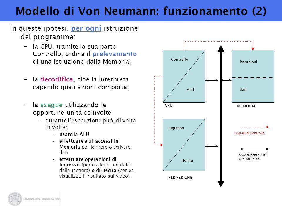 Modello di Von Neumann: funzionamento (2)