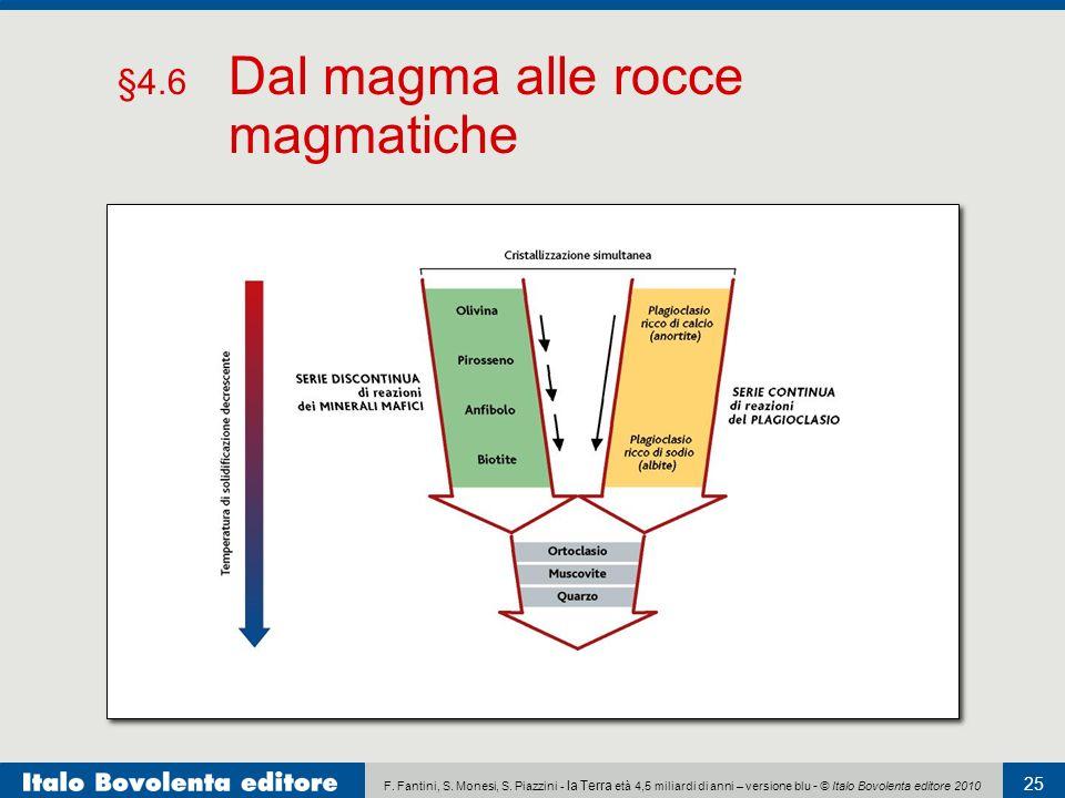 §4.6 Dal magma alle rocce magmatiche
