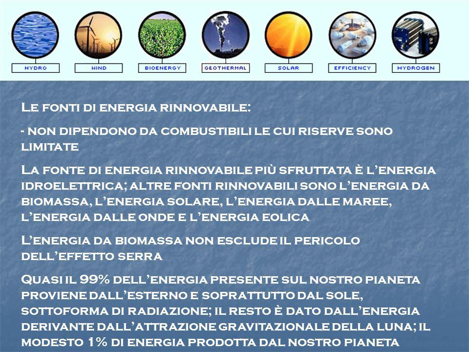 Le fonti di energia rinnovabile: