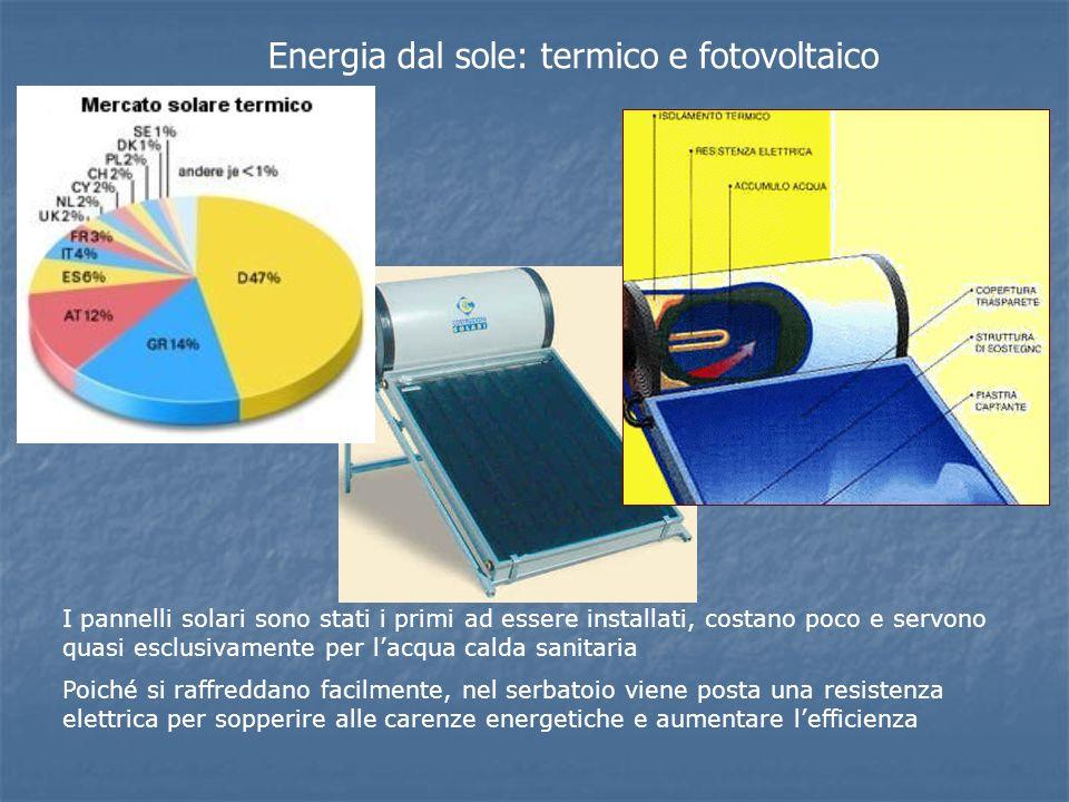 Energia dal sole: termico e fotovoltaico