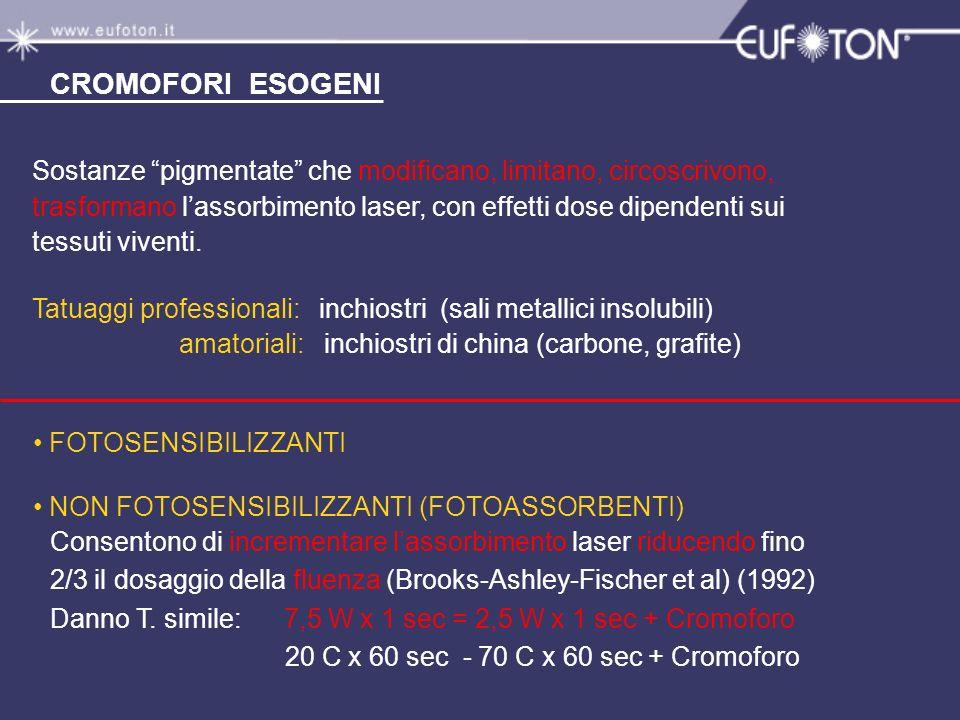 CROMOFORI ESOGENISostanze pigmentate che modificano, limitano, circoscrivono, trasformano l'assorbimento laser, con effetti dose dipendenti sui.