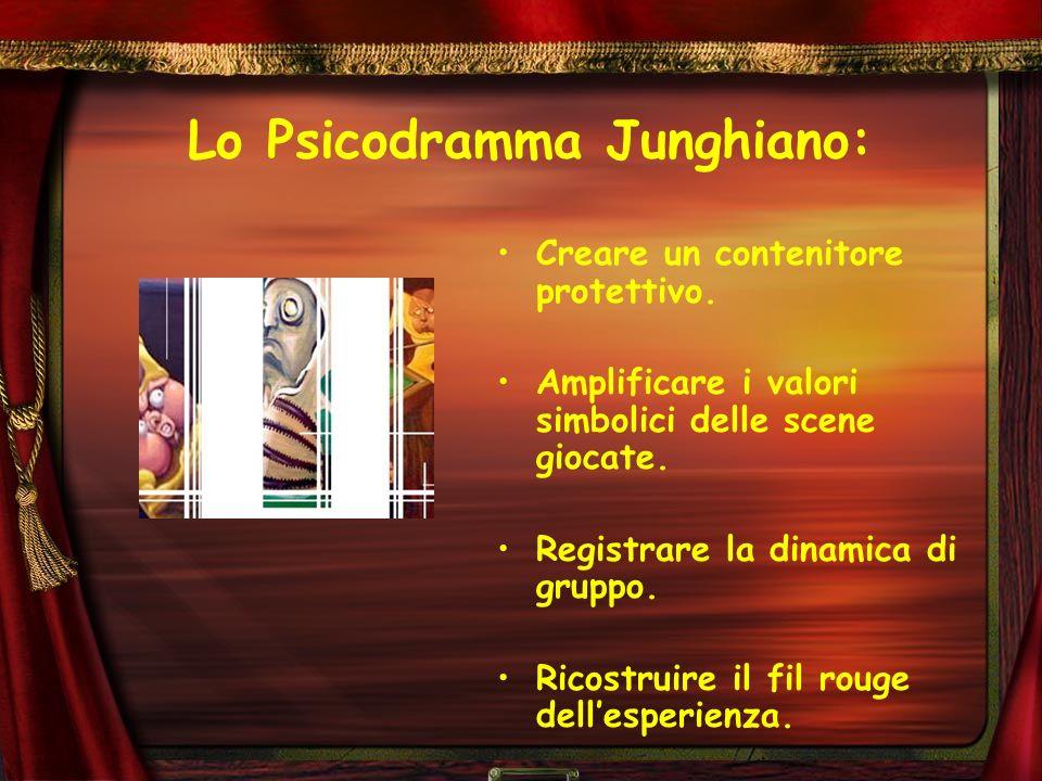 Lo Psicodramma Junghiano: