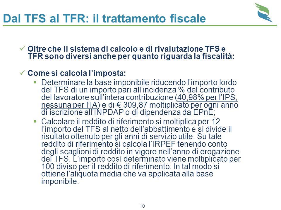 Dal TFS al TFR: il trattamento fiscale