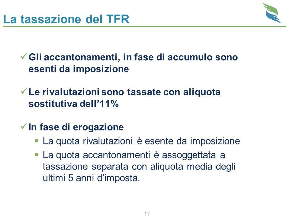 La tassazione del TFRGli accantonamenti, in fase di accumulo sono esenti da imposizione.
