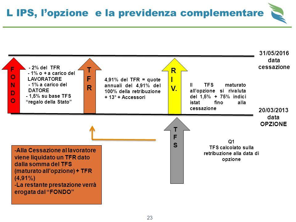 L IPS, l'opzione e la previdenza complementare