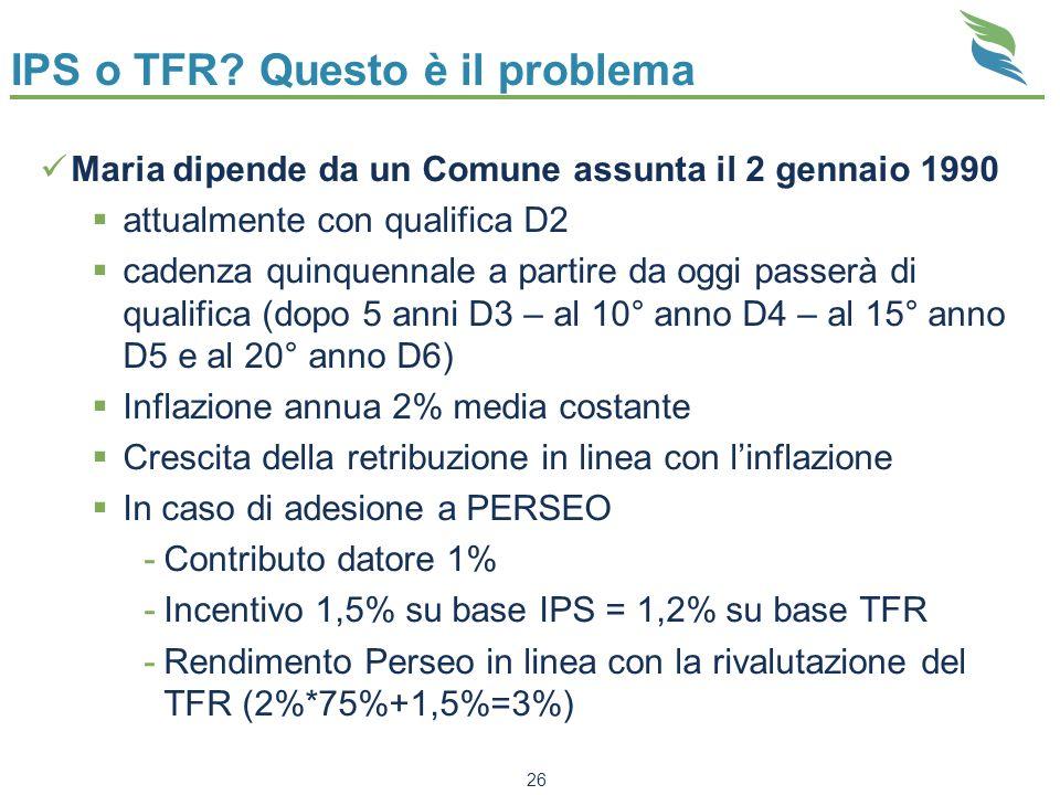 IPS o TFR Questo è il problema