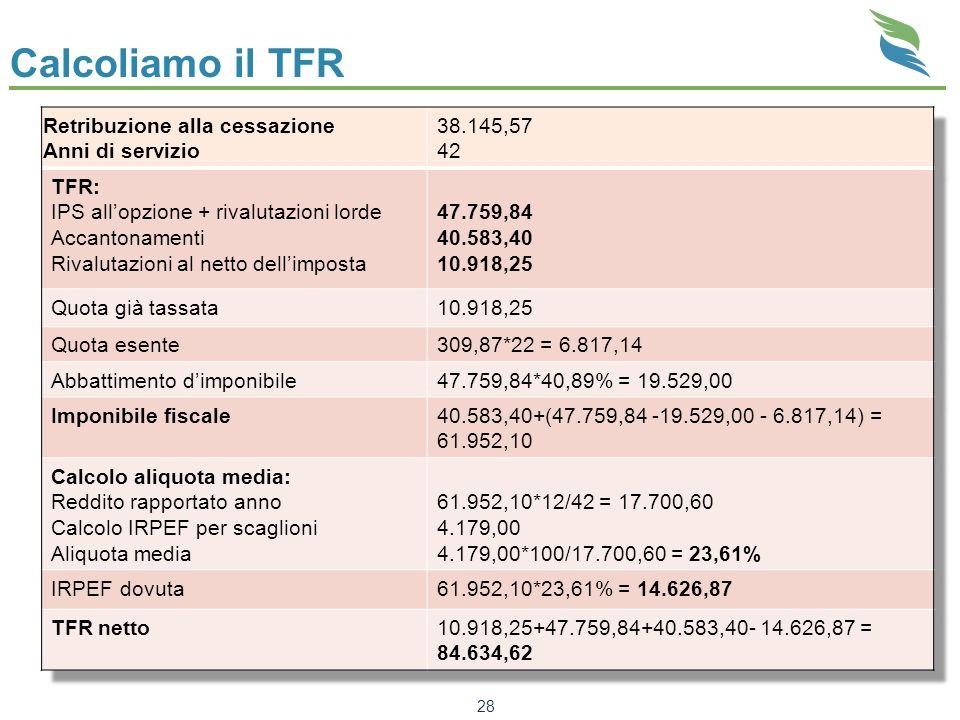 Calcoliamo il TFR Retribuzione alla cessazione Anni di servizio