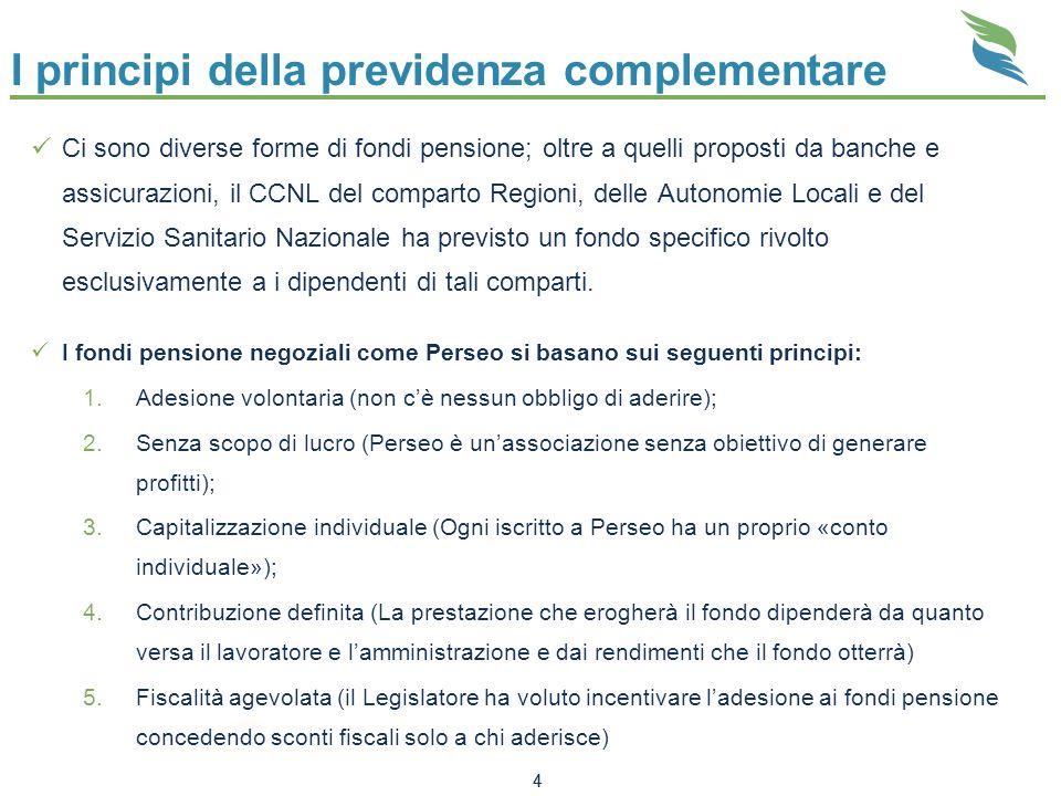 I principi della previdenza complementare