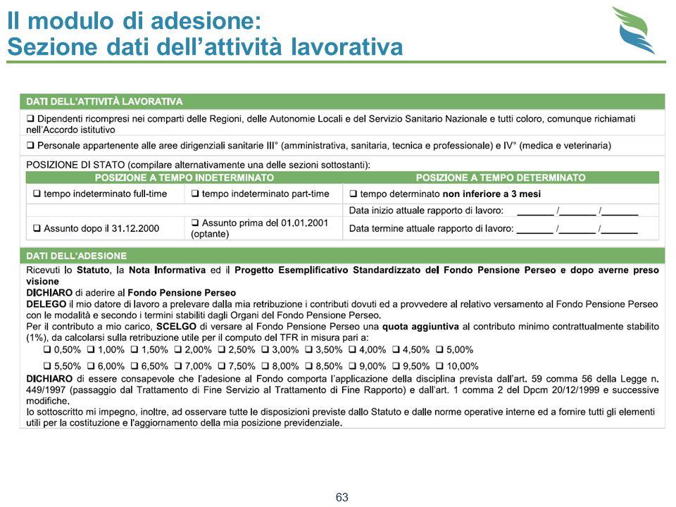 Il modulo di adesione: Sezione dati dell'attività lavorativa
