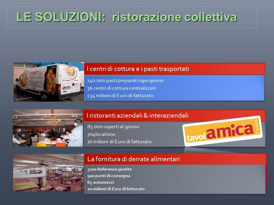 LE SOLUZIONI: ristorazione collettiva