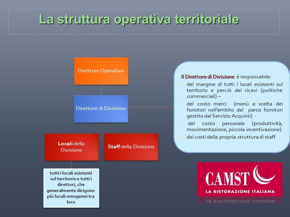 La struttura operativa territoriale