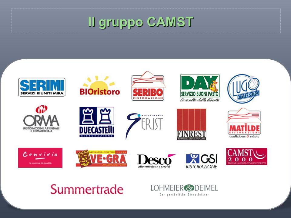 Il gruppo CAMST 30