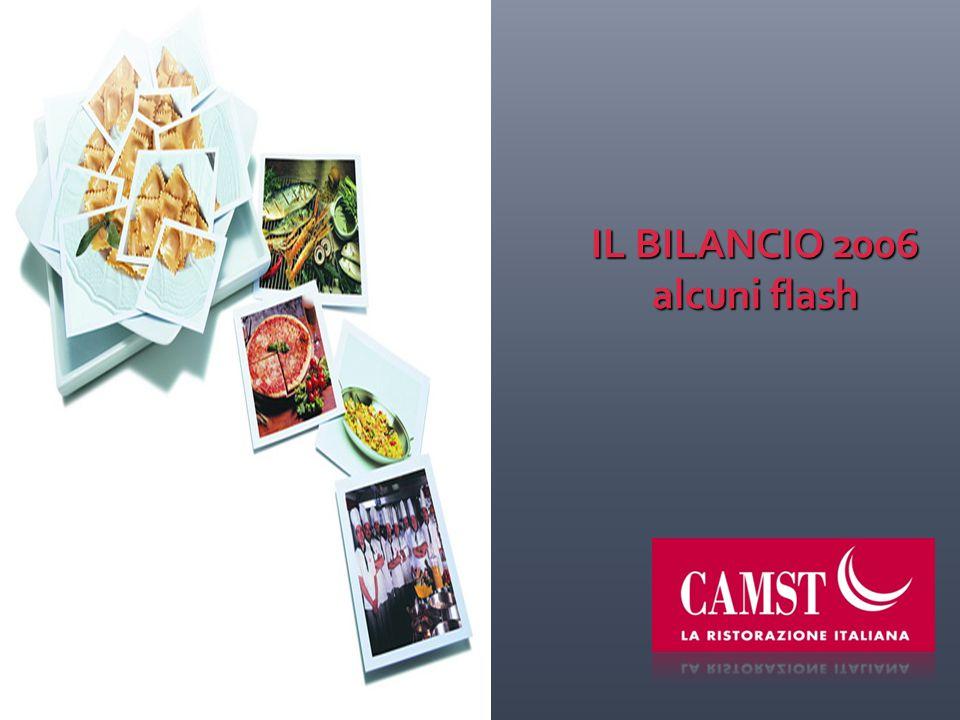 IL BILANCIO 2006 alcuni flash