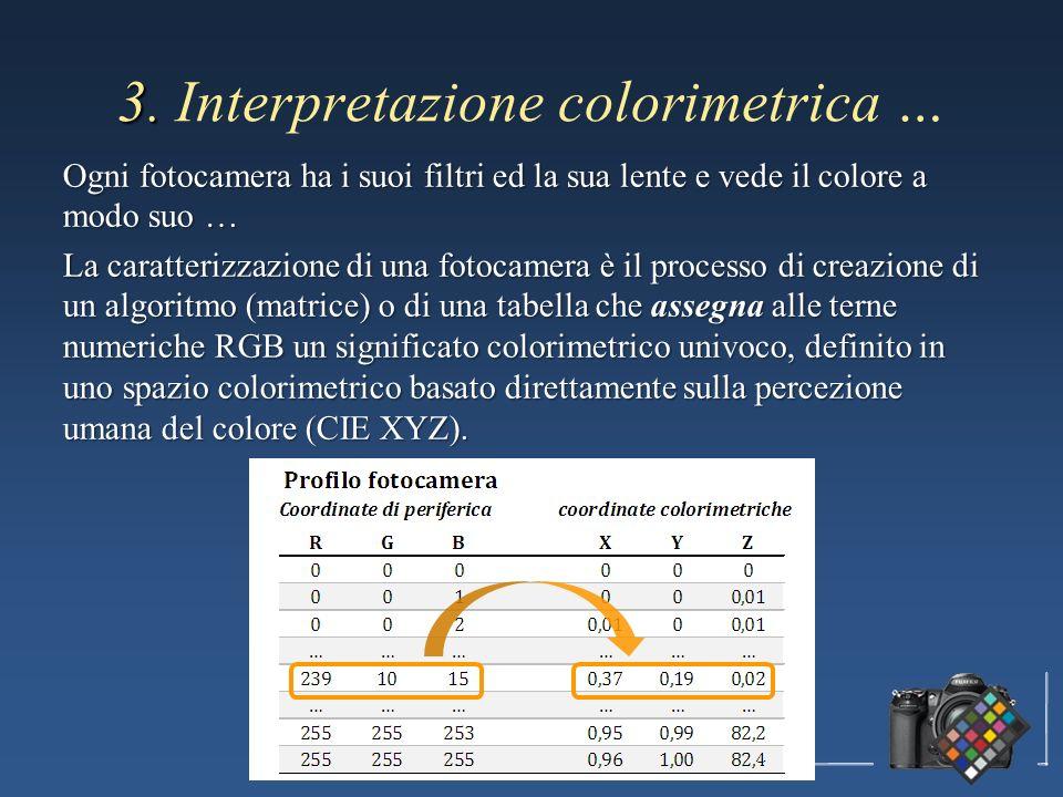3. Interpretazione colorimetrica …