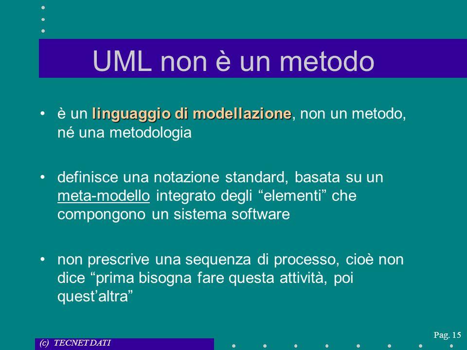 UML non è un metodo è un linguaggio di modellazione, non un metodo, né una metodologia.
