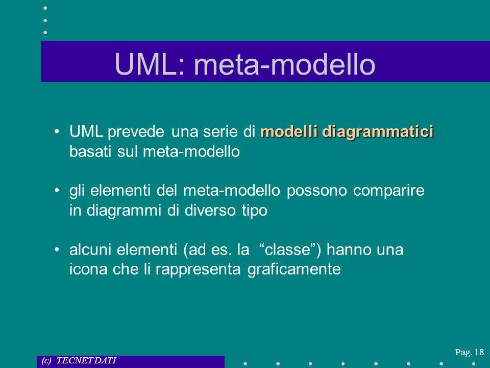 UML: meta-modello UML prevede una serie di modelli diagrammatici basati sul meta-modello.