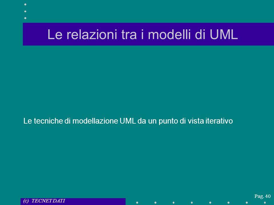 Le relazioni tra i modelli di UML