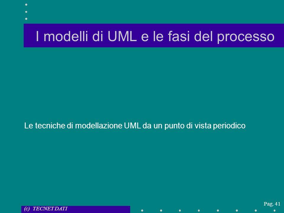 I modelli di UML e le fasi del processo