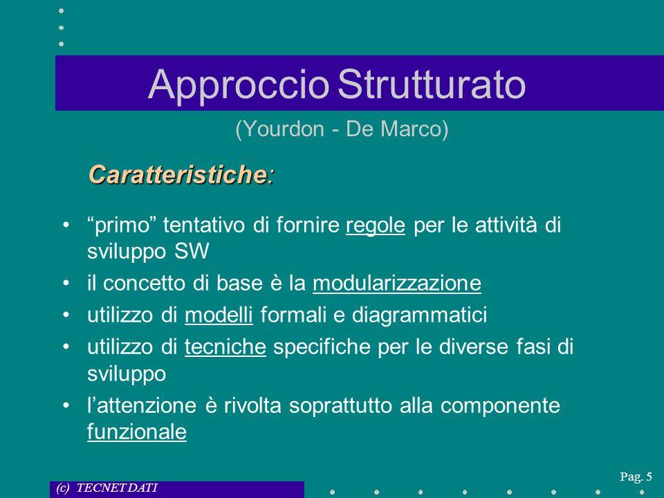 Approccio Strutturato (Yourdon - De Marco)