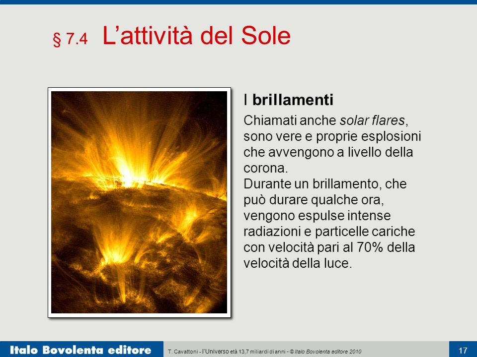 § 7.4 L'attività del Sole I brillamenti