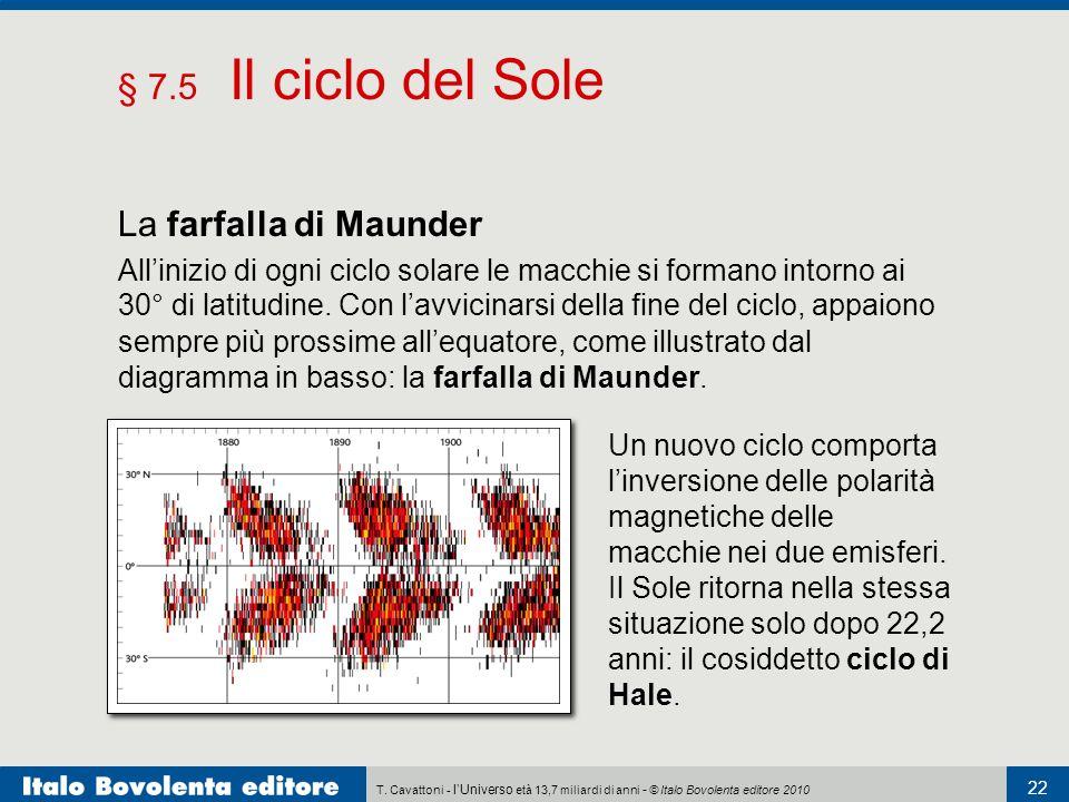 § 7.5 Il ciclo del Sole La farfalla di Maunder