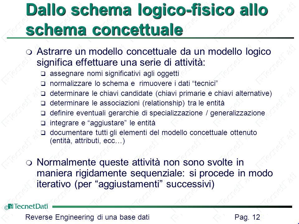 Dallo schema logico-fisico allo schema concettuale