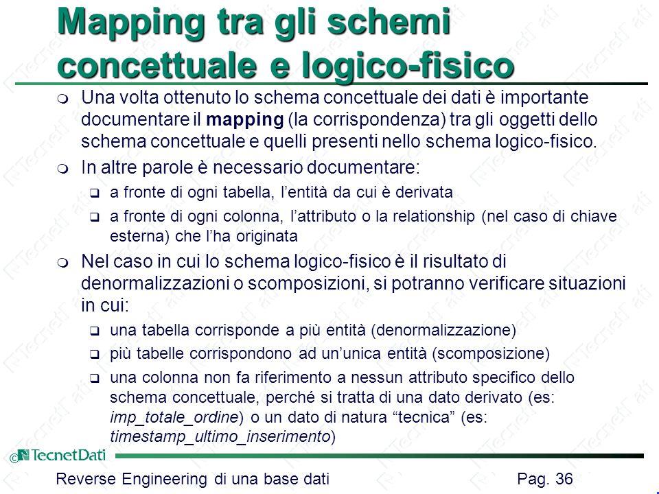 Mapping tra gli schemi concettuale e logico-fisico