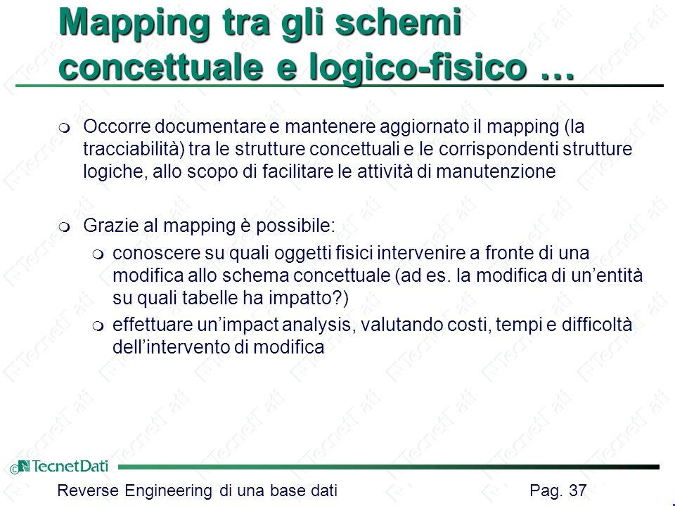 Mapping tra gli schemi concettuale e logico-fisico …